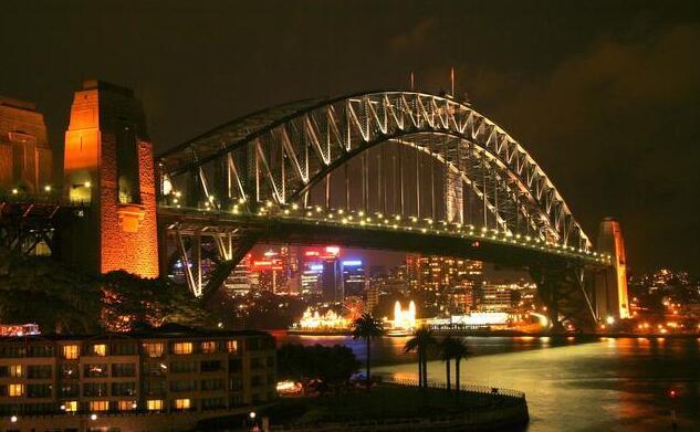 澳洲留学 VS 澳洲移民 到底谁更适合你?