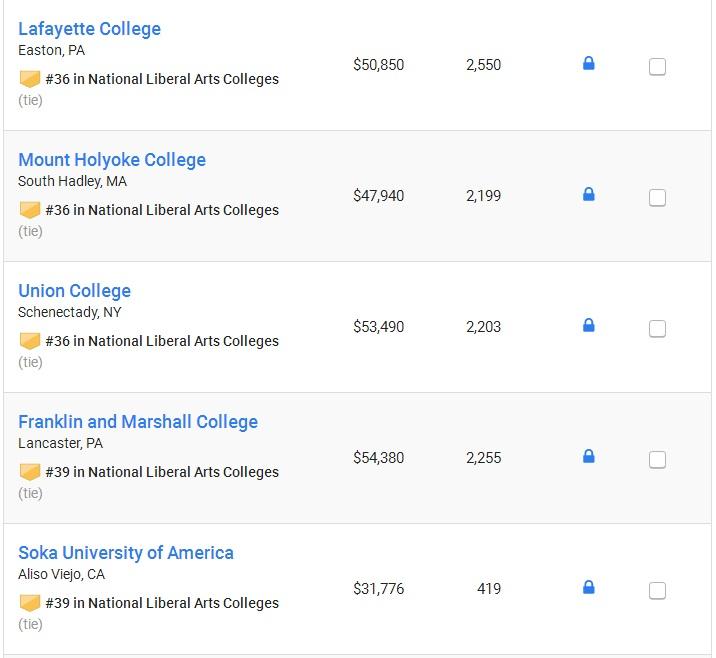 2018年U.S.News最新文理学院排名 第一名竟是它