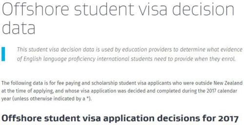 新西兰留学即将开学 做这些事情或面临驱逐