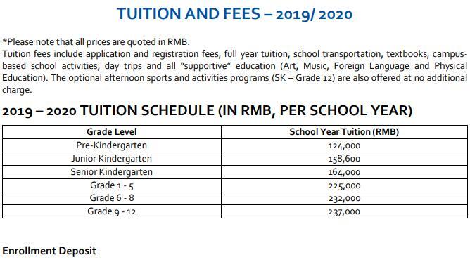 四川乐盟国际学校学费一年多少?