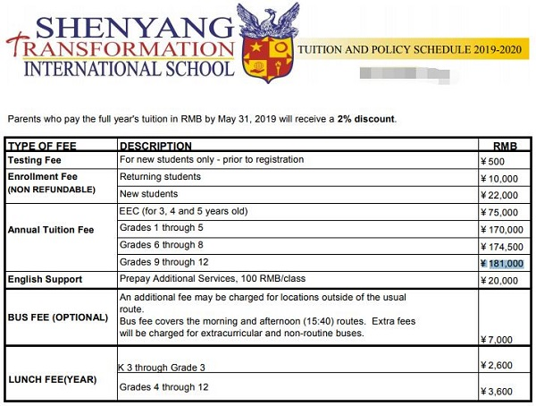 沈阳远见国际学校学费一年多少?