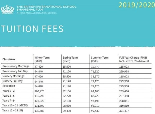 上海英国学校学费一年多少