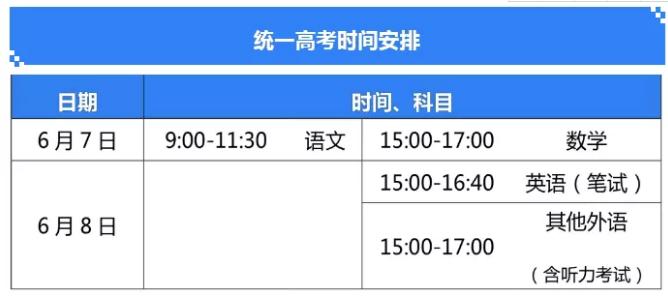 重磅!2020北京新高考方案出炉,高考时间变为4天