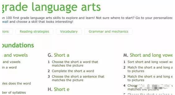 美国孩子如何训练听说能力?给你一份详细强大的母语学习参照!