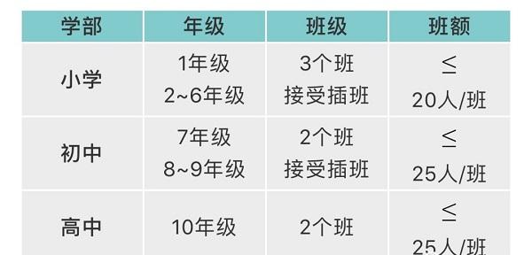深圳枫叶国际学校2020秋季网上报名简章