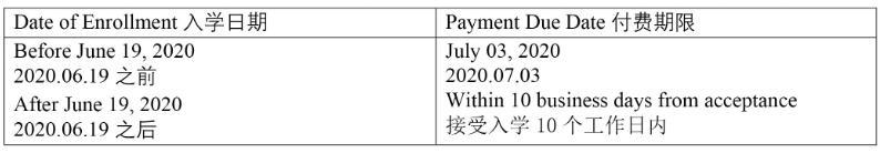 深圳韩国国际学校学费多少?