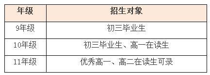 深圳瑞得福国际学校2020年秋季学期招生计划