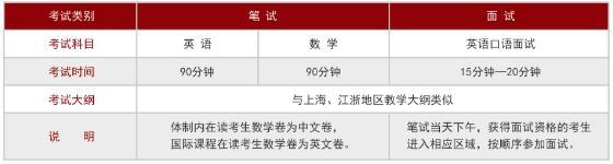 上海光华剑桥两大校区2020秋季班招生计划
