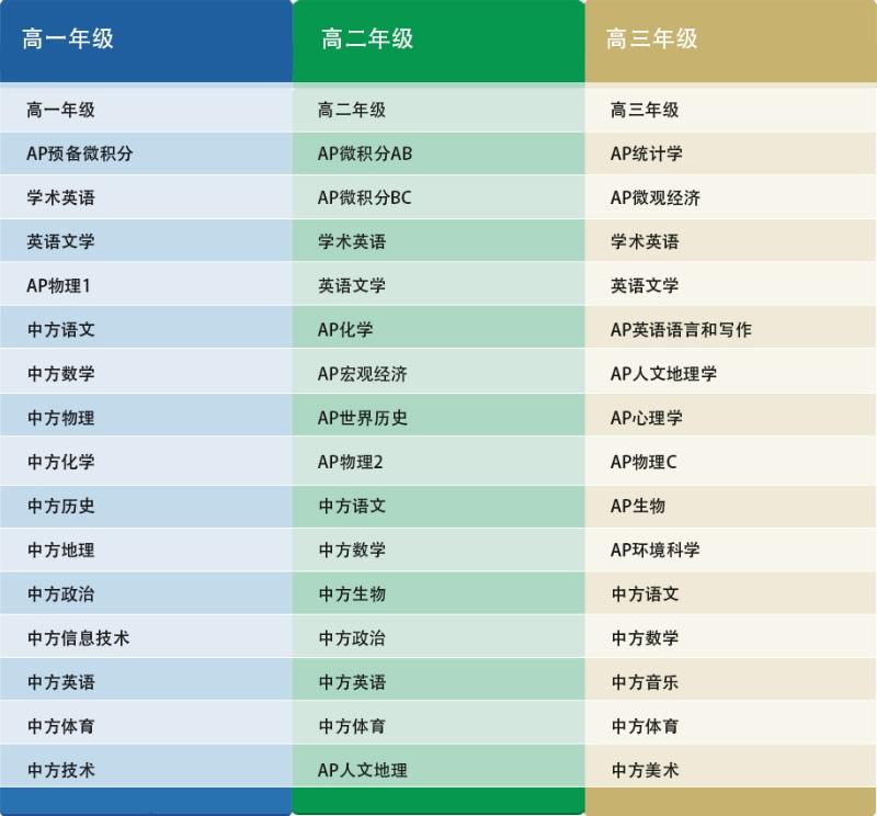 杭州第十四中学国际部学费一年多少?