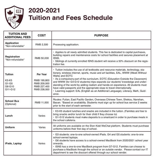 深圳南山国际学校2020-2021年学费一年多少?