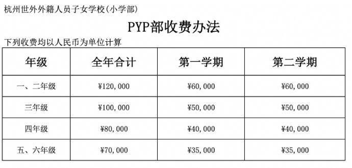 杭州世外外籍人员子女学校(小学部)学费信息