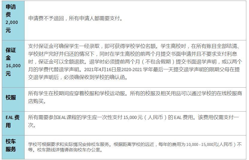 北京英国学校顺义校区学费一年多少?