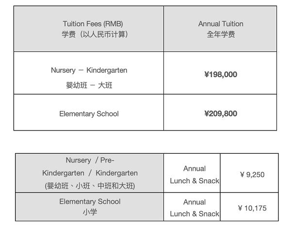 3e国际学校2020-2021学费和其他费用