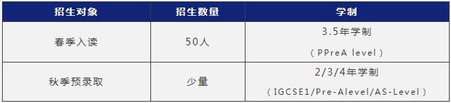 上海阿德科特2021年春季招生简章