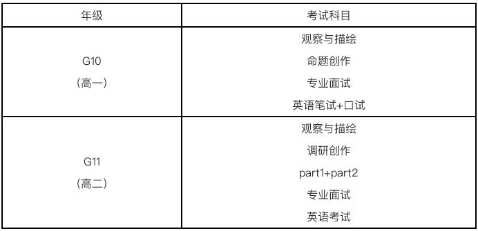 广州美院附中AIP英美班春季插班生招生计划