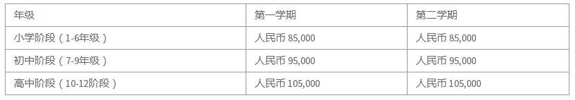北京市诺德安达学校收费多少?