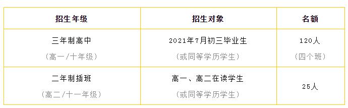 2021年华附国际部招生启动!共3场考试,招145人!