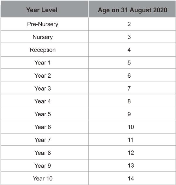 廣州英倫國際學校2021年招生指南