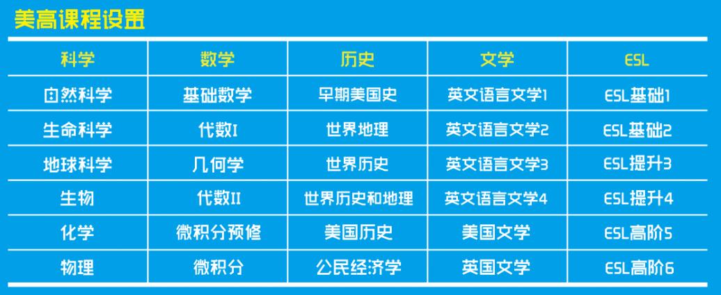 上海田家炳中学开设了什么国际课程?