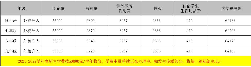 上海枫叶国际学校2021-2022学年收费标准