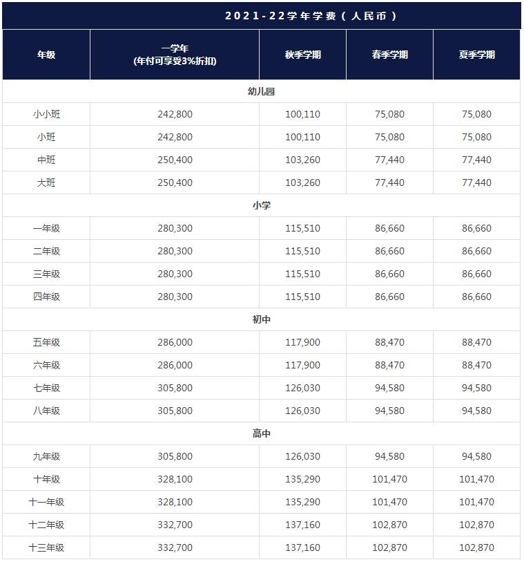 上海哈罗国际学校学费和招生标准