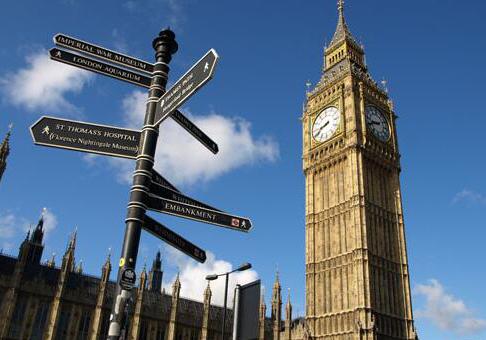 热门专业VS冷门专业 英国留学如何选择专业