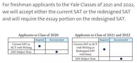 辟谣!耶鲁大学到底接不接受旧SAT成绩?