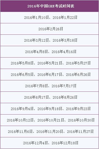 2016年GRE考试日期安排