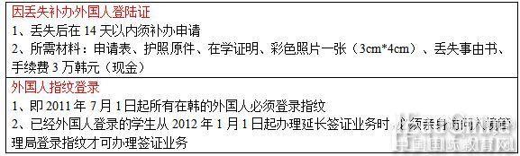 韩国东国大学语学堂申请材料及签证申请介绍