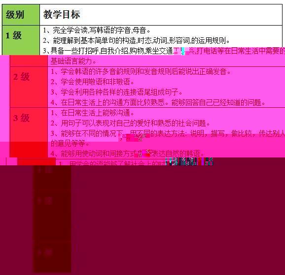 韩国留学东国大学语学堂课程介绍