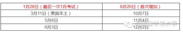 2017SAT考试时间表公布 8月新增一次考试