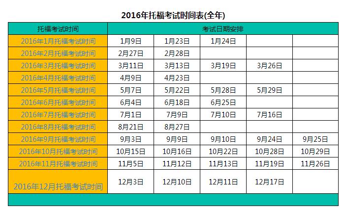 2016年托福考试时间表
