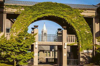 美国人怎么看待大学排名?