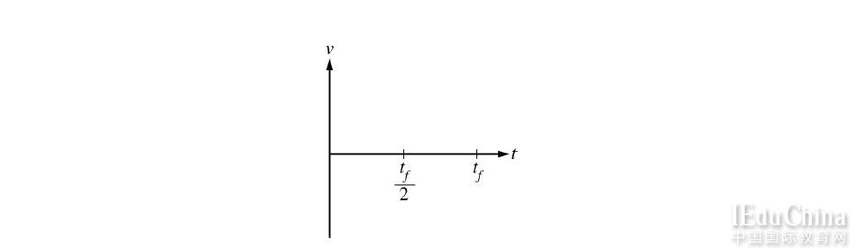 2015年AP物理C力学真题解析