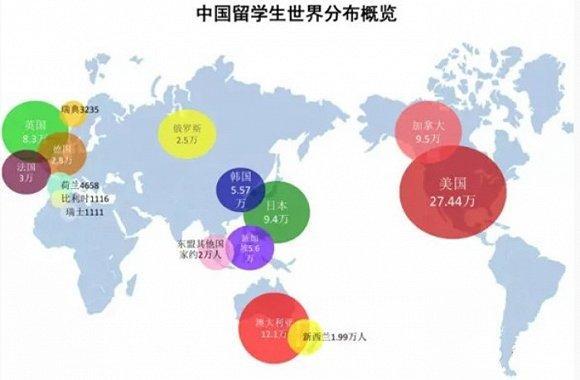 胡润发布《2016留学趋势特别报告》 留学生增多