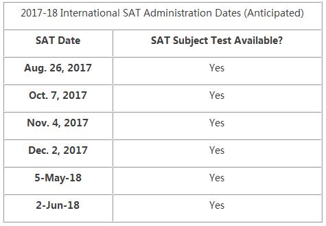 2016年SAT国际考试时间表