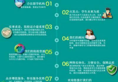 中国留学生为什么要作弊?