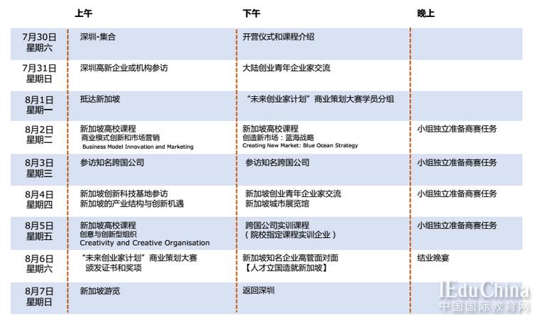 """新加坡国立大学""""国际创业营""""背景提升项目火热招生中"""