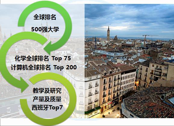 西班牙名校萨拉戈萨大学招生面试会来中国招生