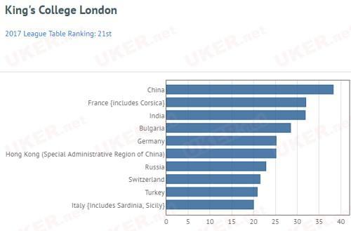 英国商科学分、学费知多少?