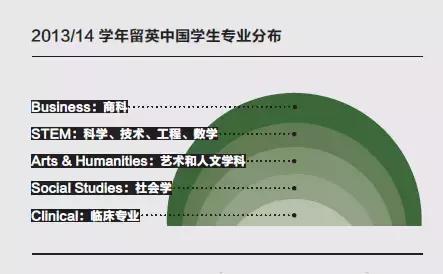为什么中国学生都热衷出国读艺术专业?