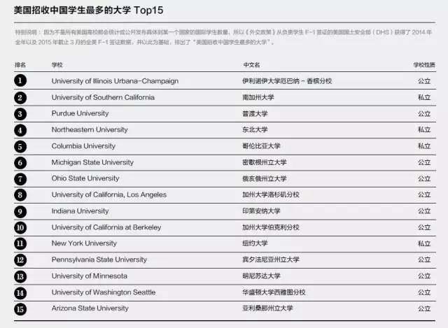 2016出国留学趋势 每年约50万中国学生选择出国留学