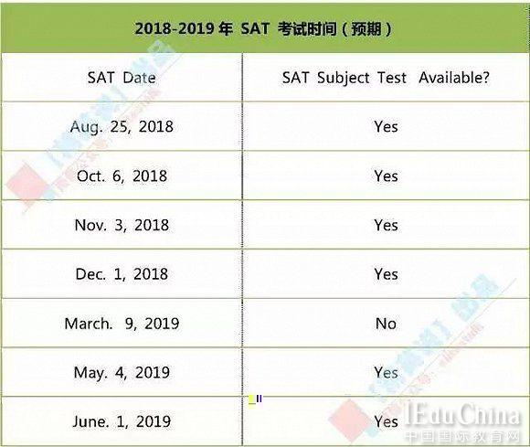 2016下半年到2017上半年SAT最新考位放出