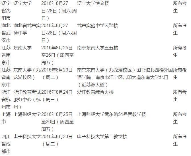 8月27日雅思口语考试场次安排