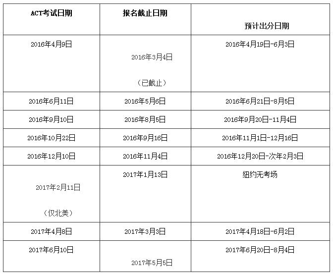 ACT官网公布2016-2017年考试日期