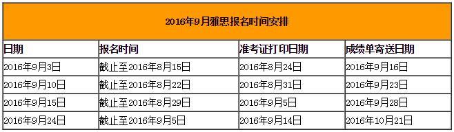 2016年9月雅思报名时间安排 可报名多次雅思考试
