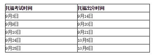 2016年9月托福考试成绩查询时间表(附查询方式)