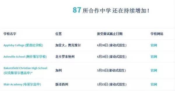 美国高中留学申请:上海维立克面试流程和考点