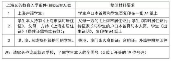 上海尚德国际学校招收插班生公告
