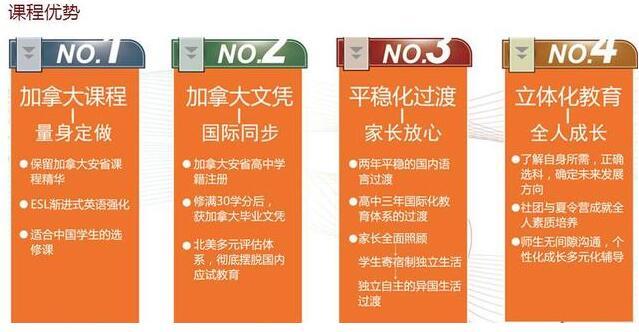 开设加拿大课程的九大上海国际学校情况大盘点